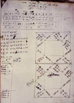 Galileo's horoscope as drawn by himself