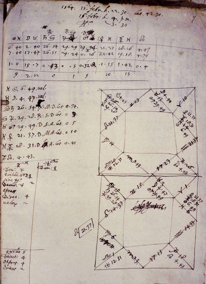 Galileo's horoscope drawn by himself