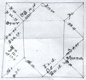 Galileo's horoscope for Sagredo