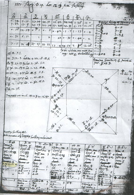 Galileo's worksheet for the horoscope of Sagredo