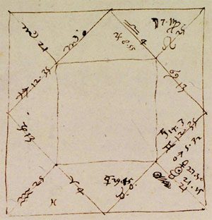 Cosimo's horoscope as drawn by Galileo