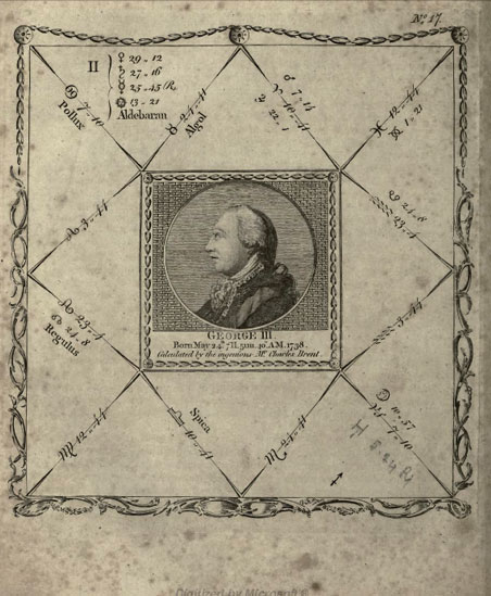 Sibly's horoscope for GEORGE III