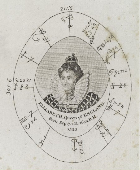 Sibly's horoscope for Queen Elizabeth I