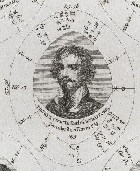 Sibly's horoscope for Thomas Wentworth, Earl of Strafford
