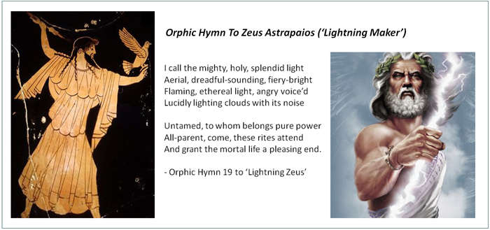 Image to left: Zeus with lightning and eagle; from 5th century BC vase; courtesy www.theoi.com. Image to right: internet image; source unknown