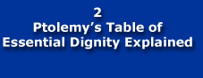 Ptolemy's Table of Essential Dignities Explained