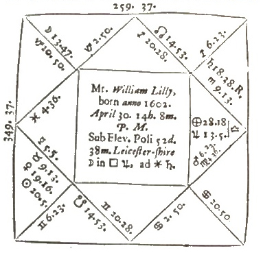 Gadbury's version of Lilly's chart